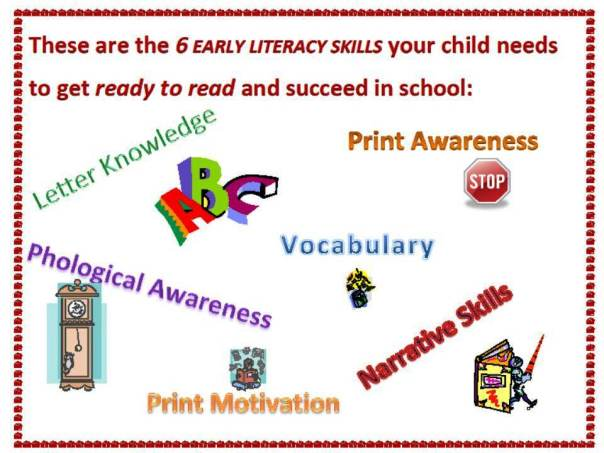 6 early literacy skills poster